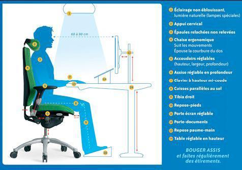 nouvelle gamme de mobilier pour lutter contre le mal de dos au travail. Black Bedroom Furniture Sets. Home Design Ideas